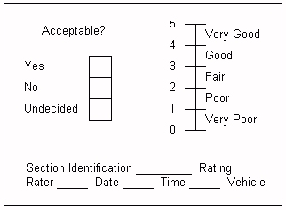 Reproduction of an individual present serviceability rating form.