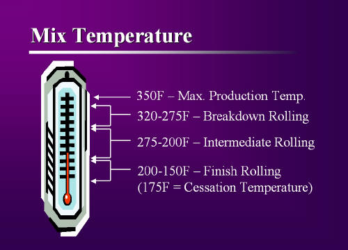 HMA temperature vs. compaction aspects.